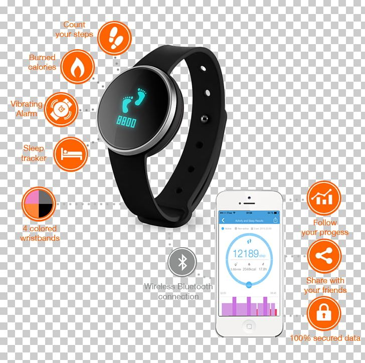 IHealth Edge Xiaomi Mi Band Android Application Software Monitoring