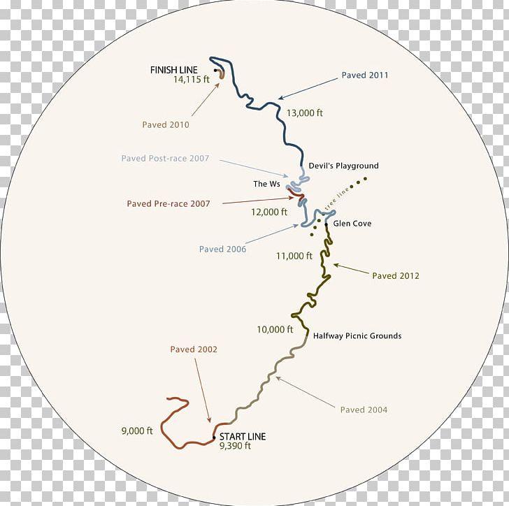 Diagram Organism Line PNG, Clipart, Area, Circle, Diagram, Hill Climb Racing, Line Free PNG Download