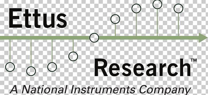 Universal Software Radio Peripheral Software-defined Radio