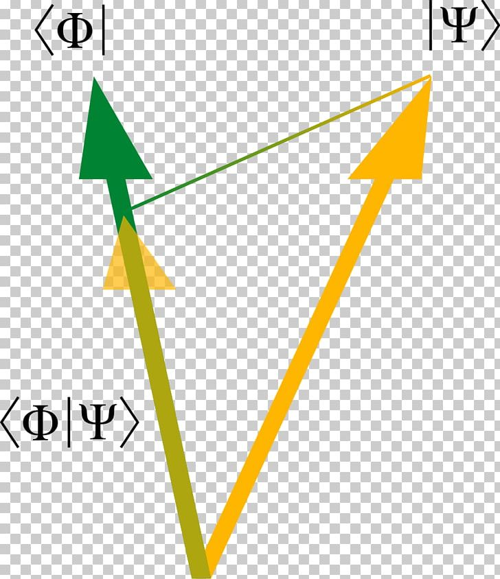 Scalar Quantum Mechanics Physics Space PNG, Clipart, Angle, Area, Diagram, Distributive Property, Energy Free PNG Download