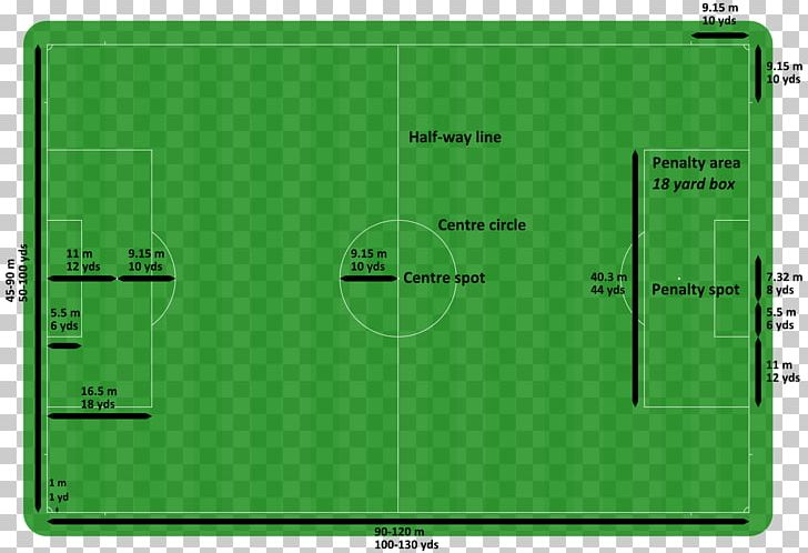 Football Pitch Athletics Field Laws Of The Game Stadium PNG, Clipart, Angle, Association Football Referee, Athletics Field, Brand, Canadian Football Free PNG Download