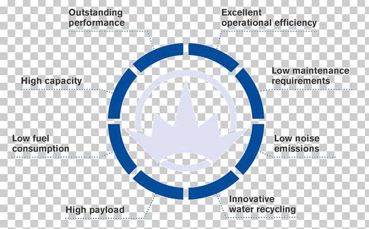 Technology Technique Vacuum Pump PNG, Clipart, Brand, Circle, Diagram, Electronics, Fahrzeugtechnik Free PNG Download
