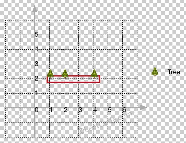 Alt Attribute Point Line CSDN Algorithm PNG, Clipart, Algorithm, Alt Attribute, Angle, Area, Attribute Free PNG Download