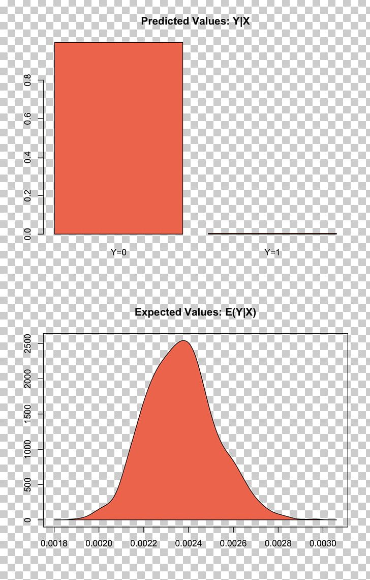 Applied Logistic Regression Analysis Statistics Logistic Function PNG, Clipart, Analysis, Angle, Area, Diagram, Dichotomy Free PNG Download