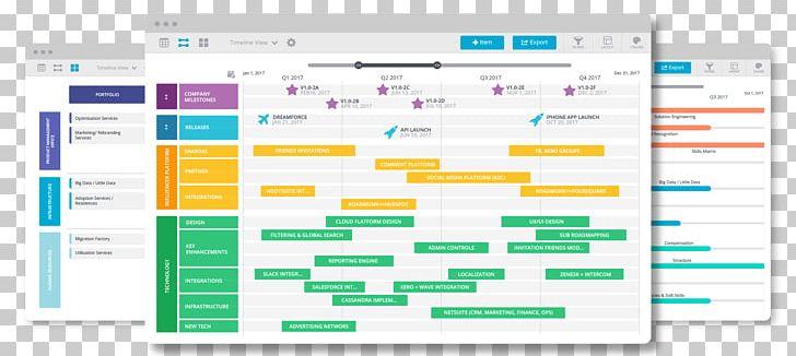 Technology Roadmap Gantt Chart Project Management ...