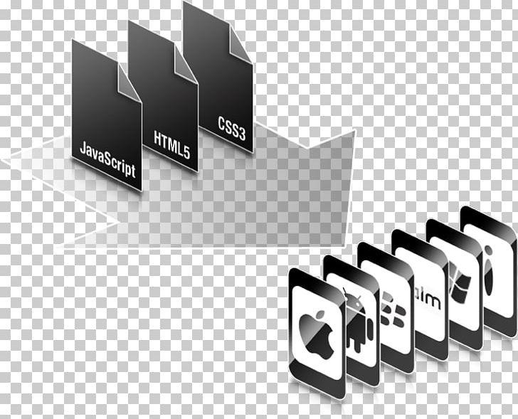 Application Programming Interface Apache Cordova Mobile App