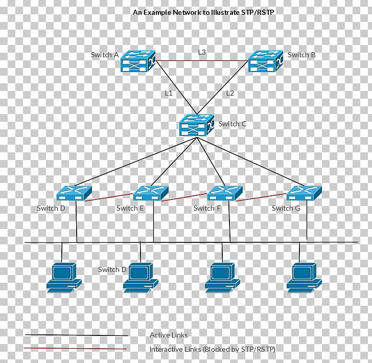 Network Topology Computer Network Diagram Spanning Tree