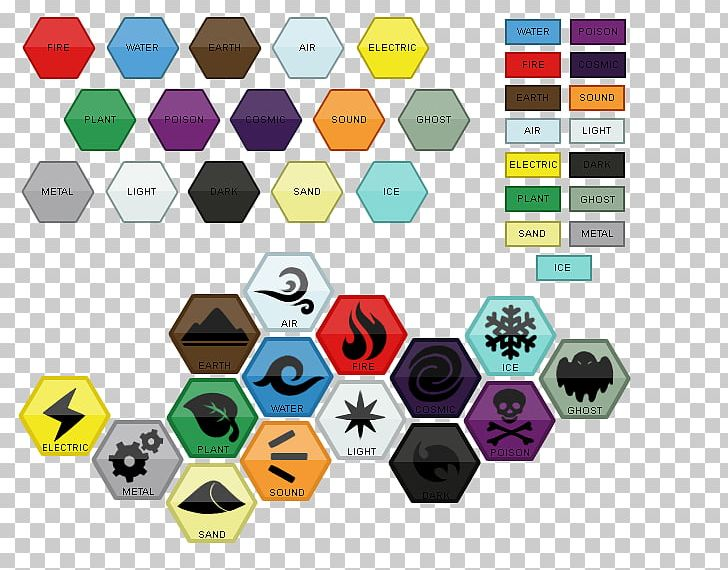 Chemical Element Periodic Table Symbol Elemental Chart PNG, Clipart, Brand, Chart, Chemical Element, Classical Element, Deviantart Free PNG Download