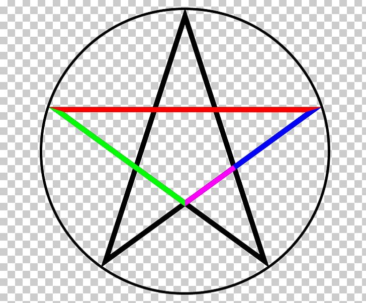 Euclid's Elements Golden Ratio Pentagram Mathematics PNG