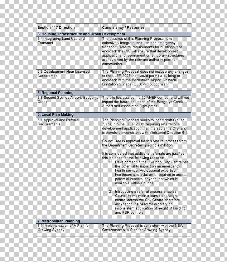 Liverpool PDFCreator Document Meeting PNG, Clipart, 2017, Agenda, Area, Centre 170, City Free PNG Download