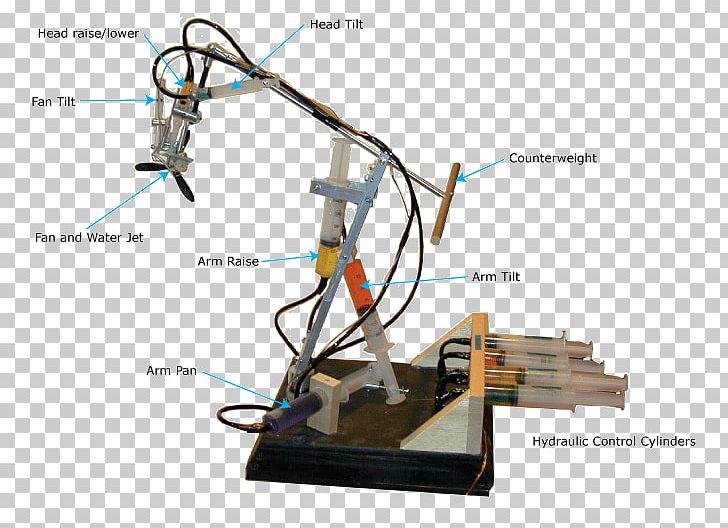 Lego Mindstorms NXT Robotic Arm Robotics PNG, Clipart, Arm, Cable