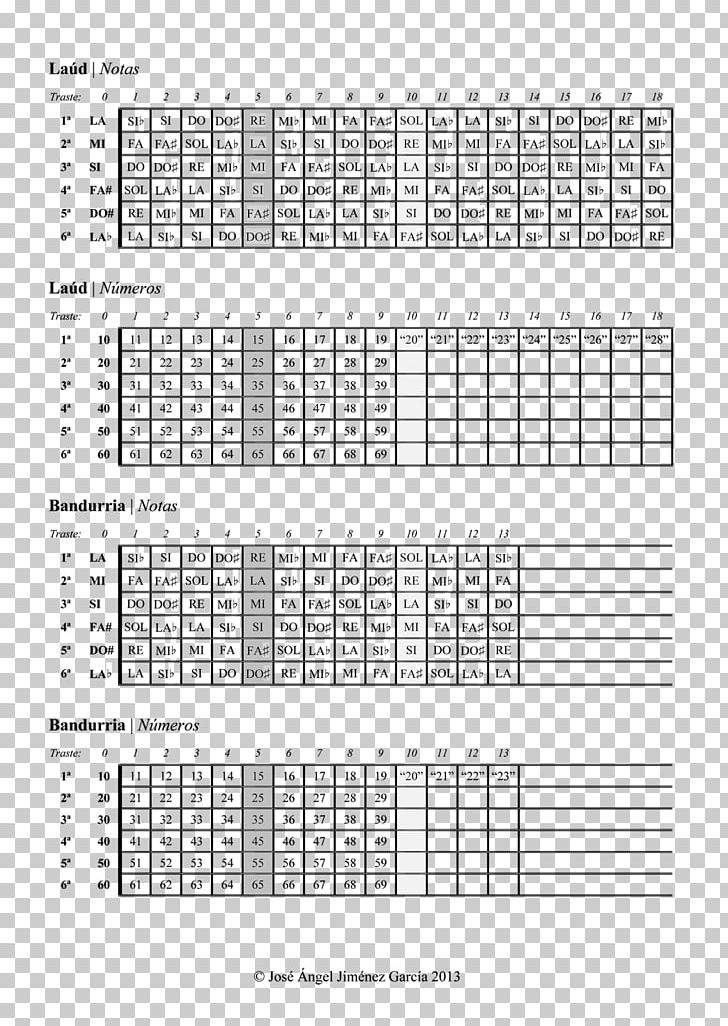 Musical Note Bandurria Lute Tablature PNG, Clipart, Angle