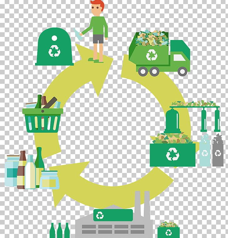 Glass Recycling Glass Bottle Bottle Recycling PNG, Clipart, Area, Bottle, Bottle , Brand, Diagram Free PNG Download