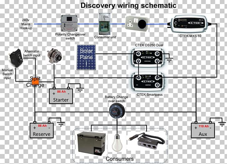 battery charger wiring diagram electrical wires & cable schematic png,  clipart, battery charger, battery management system,