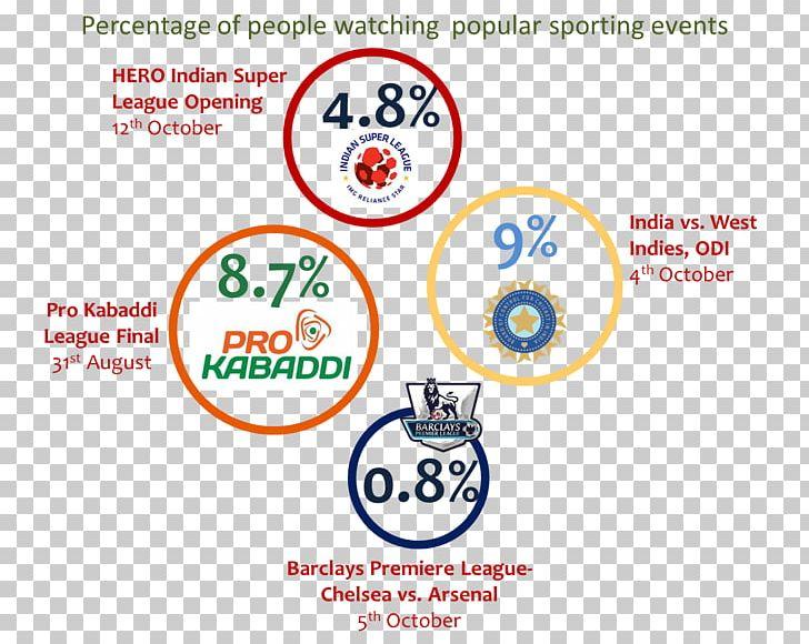 2016 Indian Super League Season Indian Premier League I