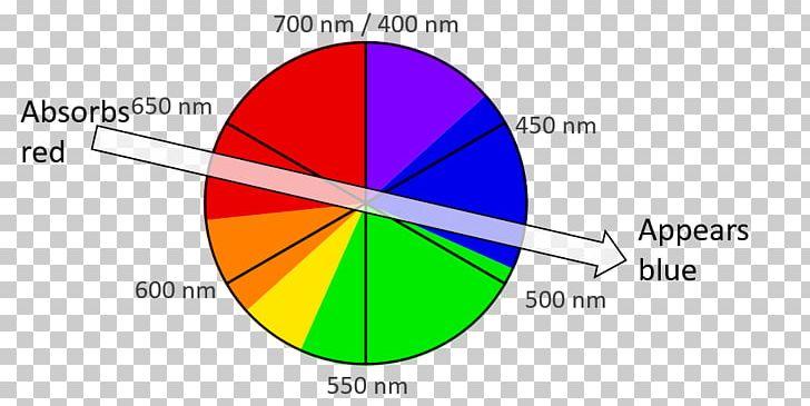 imgbin-light-color-wheel-wavelength-spec