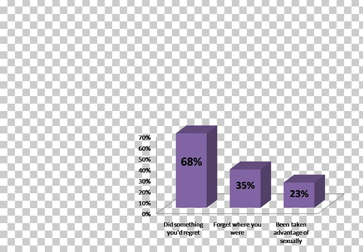Brand Rectangle PNG, Clipart, Angle, Brand, Diagram, Magenta, Purple Free PNG Download