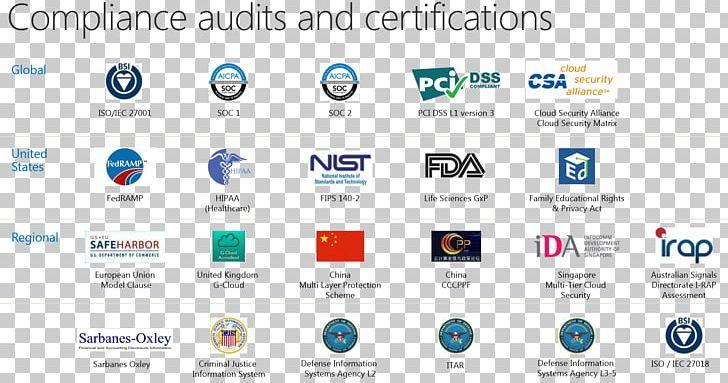 Microsoft Azure Cloud Computing Security Data Center PNG, Clipart