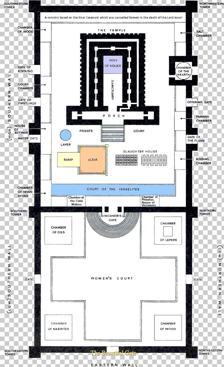 Temple In Jerusalem Second Temple Solomon's Temple Third Temple Tabernacle PNG, Clipart, Angle, Area, Diagram, Elevation, Floor Plan Free PNG Download