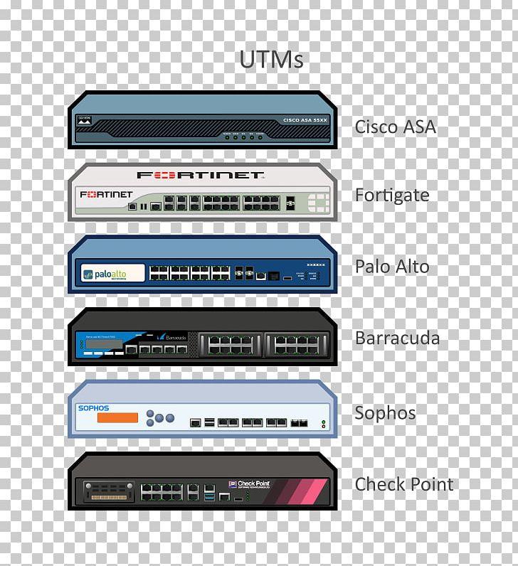 Palo Alto Networks Computer Icons Diagram Computer Network