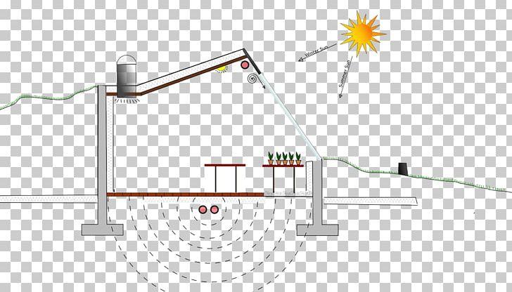 Annualized Geo Solar Passive Solar Building Design Sustainable