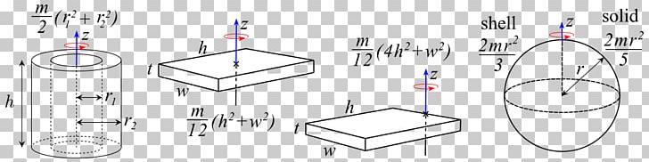 Polar Moment Of Inertia Dynamics PNG, Clipart, Angle