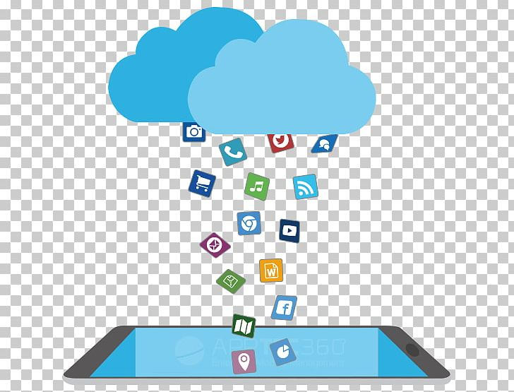 Mobile Device Management Mobile Application Management Mobile App Development Handheld Devices PNG, Clipart, Apptec, Area, Bring Your Own Device, Communication, Computer Software Free PNG Download