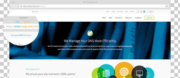 Domain Name System IP Address Dynamic DNS Host Internet PNG