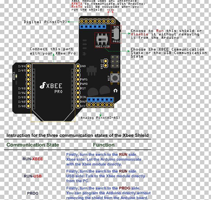 Microcontroller XBee Arduino Wiring Diagram Zigbee PNG, Clipart