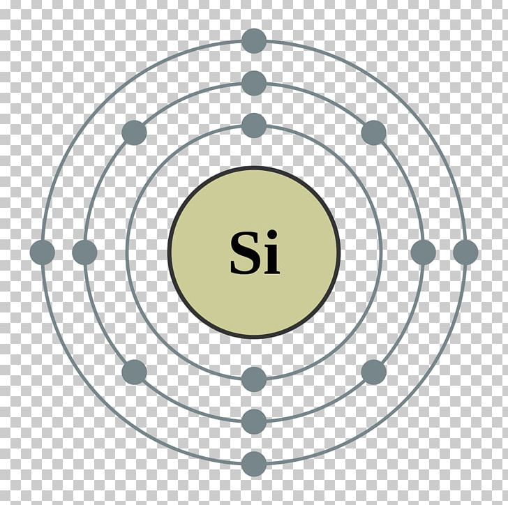 Silicon Atomic Number Bohr Model Chemical Element PNG, Clipart, Angle,  Area, Atom, Atomic Mass, Atomic NumberIMGBIN.com