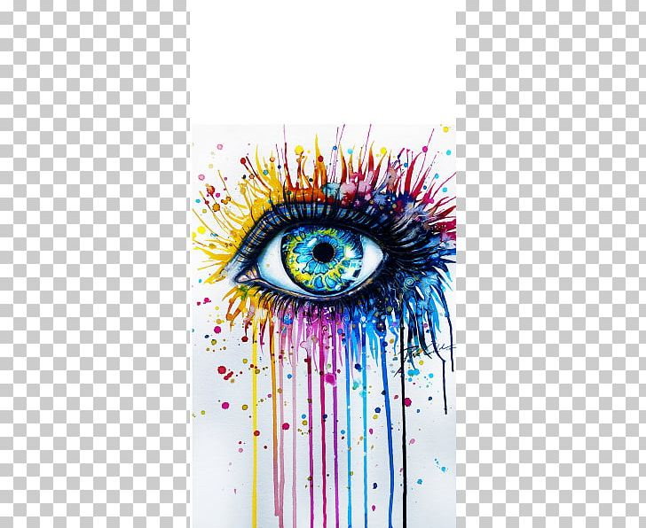 Drawing Eye Color Art Painting Png Clipart Abstract Art