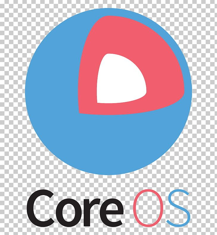 Container Linux By CoreOS Kubernetes Docker Logo Red Hat PNG