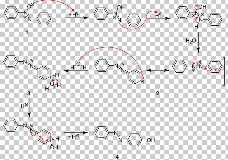 Rearrangement Reaction Wallach Rearrangement Reaction