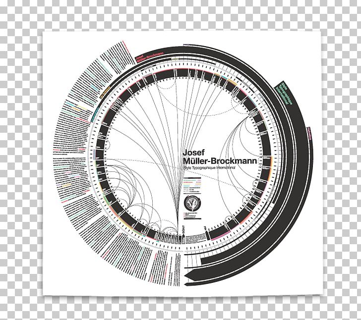 International Typographic Style Typography Graphic Design International Style PNG, Clipart, Architecture, Art, Art Movement, Bicycle Tire, Bicycle Wheel Free PNG Download