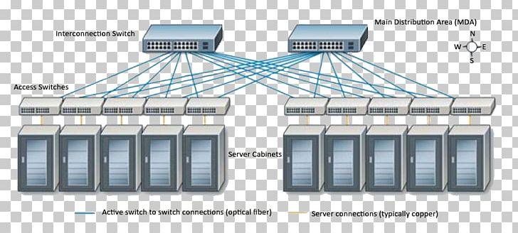 wiring diagram nexus 19 inch rack network switch data center wiring diagram png  19 inch rack network switch data center