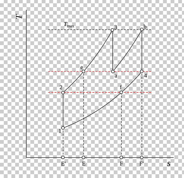 Line Point Angle PNG, Clipart, Angle, Area, Art, Circle, Diagram Free PNG Download