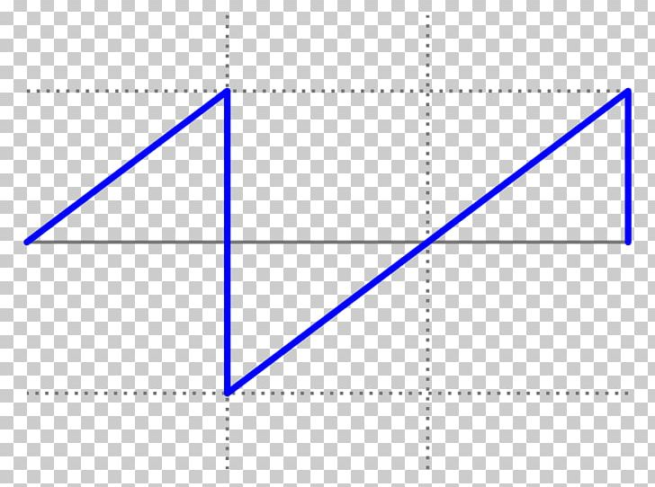Sawtooth Wave Waveform Triangle Wave Square Wave PNG, Clipart