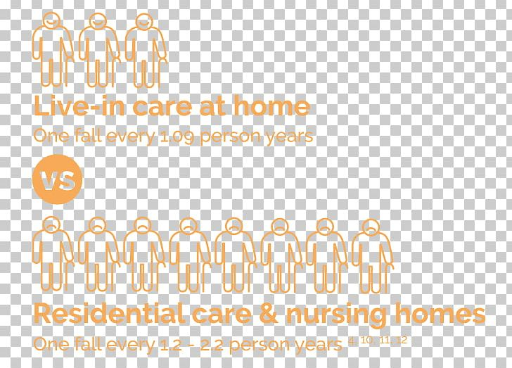Home Care Service Nursing Home Aged Care Old Age Nursing Care PNG, Clipart, Aged Care, Ageing, Area, Book, Book Report Free PNG Download