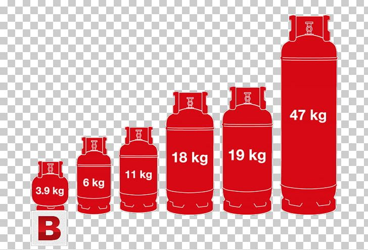 Liquefied Petroleum Gas Gas Cylinder PNG, Clipart, Alternative Fuel, Bottle, Cylinder, Fuel, Fuel Dispenser Free PNG Download