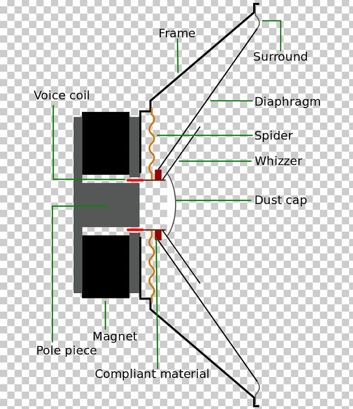 full range speaker loudspeaker speaker driver wiring diagram Free Auto Wiring Diagrams Online