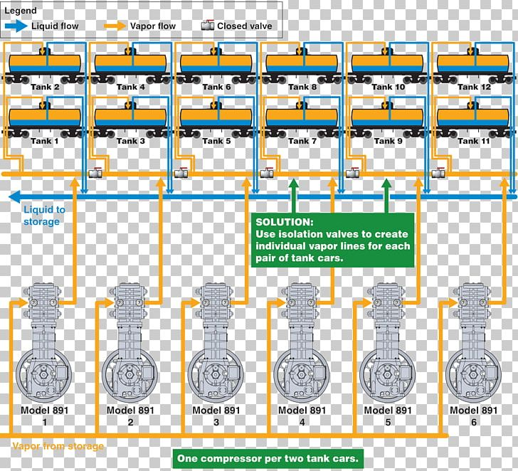 Wiring Diagram Tank Car Makita MAC5200 Poster PNG, Clipart ... on charging system for cars, blueprints for cars, accessories for cars, service for cars, abs for cars, braking system for cars, transmission for cars, electrical systems for cars, clutch for cars, workshop manuals for cars, specs for cars, fuses for cars, repair manuals for cars, parts for cars, electrical diagrams for cars, maintenance manuals for cars, torque settings for cars, starter for cars, switches for cars, wiring harness for cars,