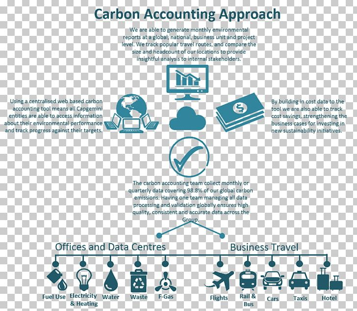 Marketing clipart management accounting, Picture #2945837 marketing clipart  management accounting