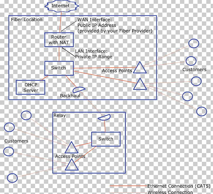 Computer Network Diagram Network Topology Wiring Diagram PNG ... on