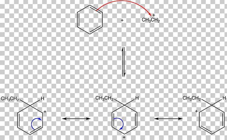 Friedel–Crafts Reaction Friedel-Crafts-Acylation Alkylation Chemical