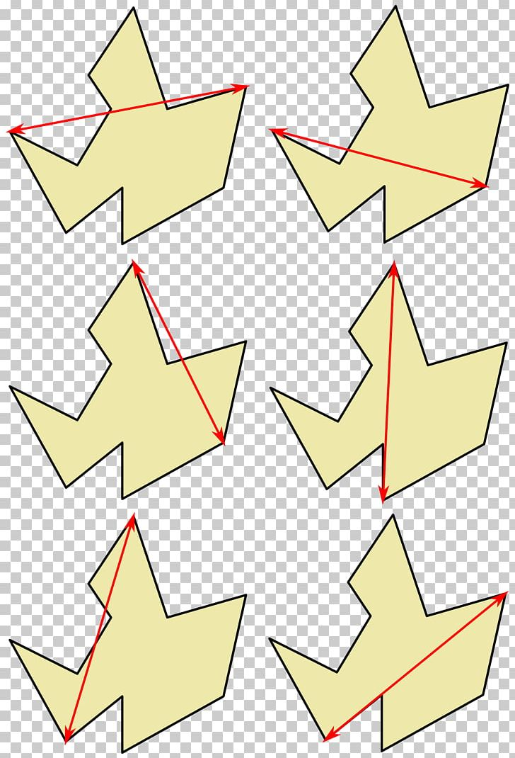 Rotating Calipers Line Point Computational Geometry Convex