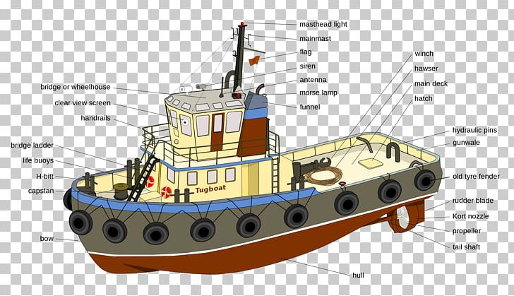 tugboat ship wiring diagram drawing png, clipart, barge, boat Ironclad Warship Diagram