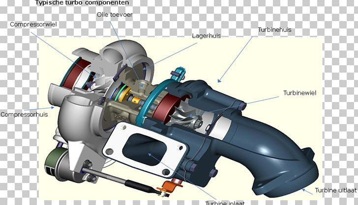 Turbocharger Exhaust System Diesel Engine Turbine