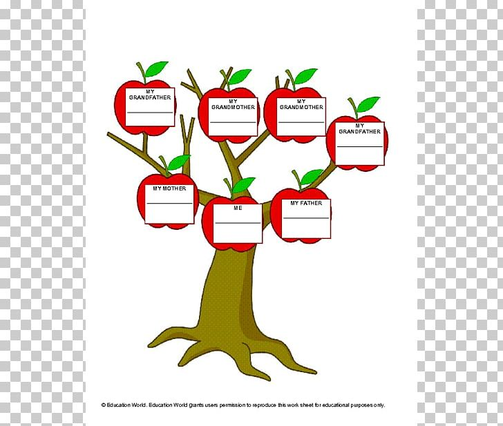 Family Tree Genealogy Template Ancestor PNG, Clipart, Ancestor, Area, Child, Communication, Diagram Free PNG Download
