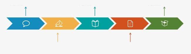Timeline PNG, Clipart, Arrow, Backgrounds, Blue, Business, Color Free PNG Download