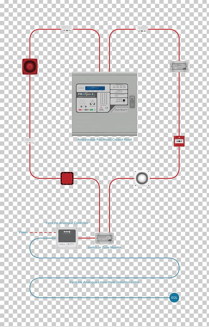 Diagram Fire Detection And Alarm System Wiring Diagram Full Version Hd Quality Wiring Diagram Diagramsz28 Eketlas It